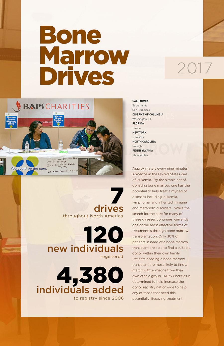 Bone Marrow Drives - BAPSCharities - North American Activities Annual Report 2017
