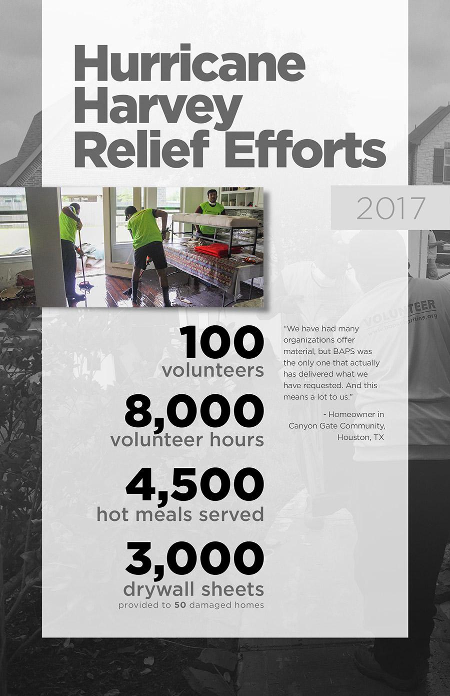 Hurricane Harvey Relief Efforts - BAPSCharities - North American Activities Annual Report 2017